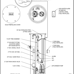 Septic Pump Alarm Wiring Diagram Sdlc Life Cycle Sewage Switch Imageresizertool Com