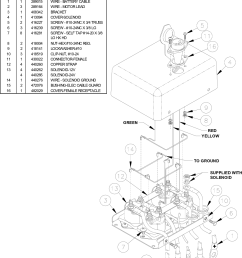 page 10 of 12 ramsey ramsey front mount electric winch  [ 1120 x 1555 Pixel ]