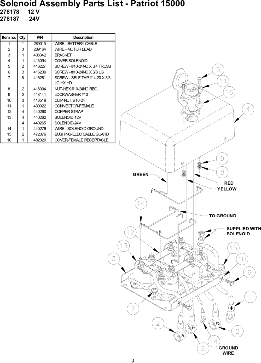medium resolution of page 10 of 12 ramsey ramsey front mount electric winch