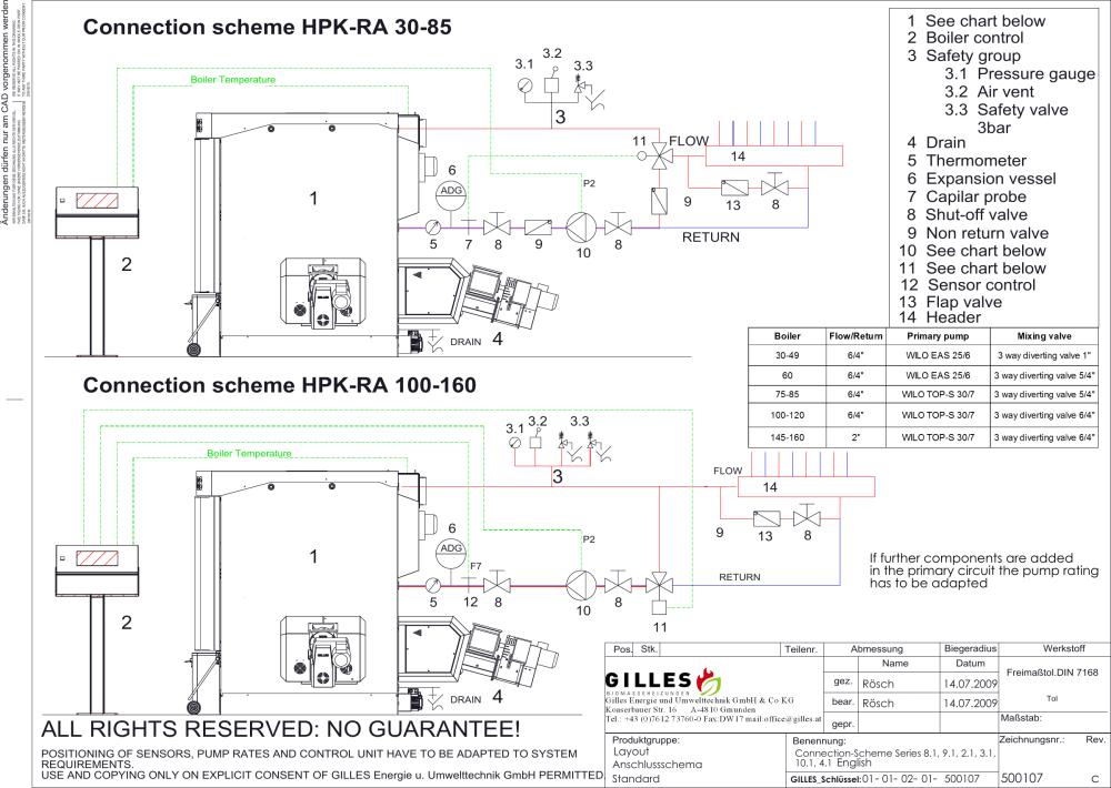 medium resolution of remeha avanta plus hydraulic schematic 30 150kw schematics hydraulik schema 8 1 9 1 2 1 3 1 10 1 500107 4