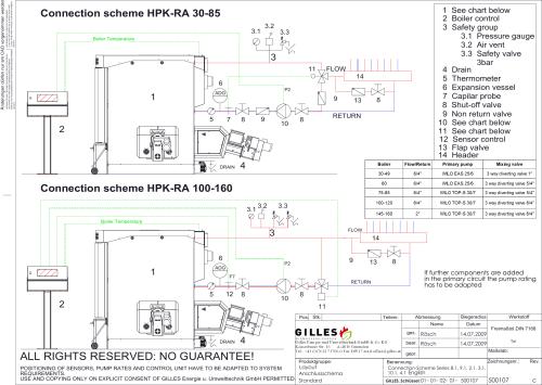 small resolution of remeha avanta plus hydraulic schematic 30 150kw schematics hydraulik schema 8 1 9 1 2 1 3 1 10 1 500107 4