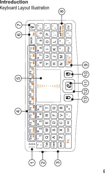 Riitek Technology RT-MWK03 MINI KEYBOARD User Manual