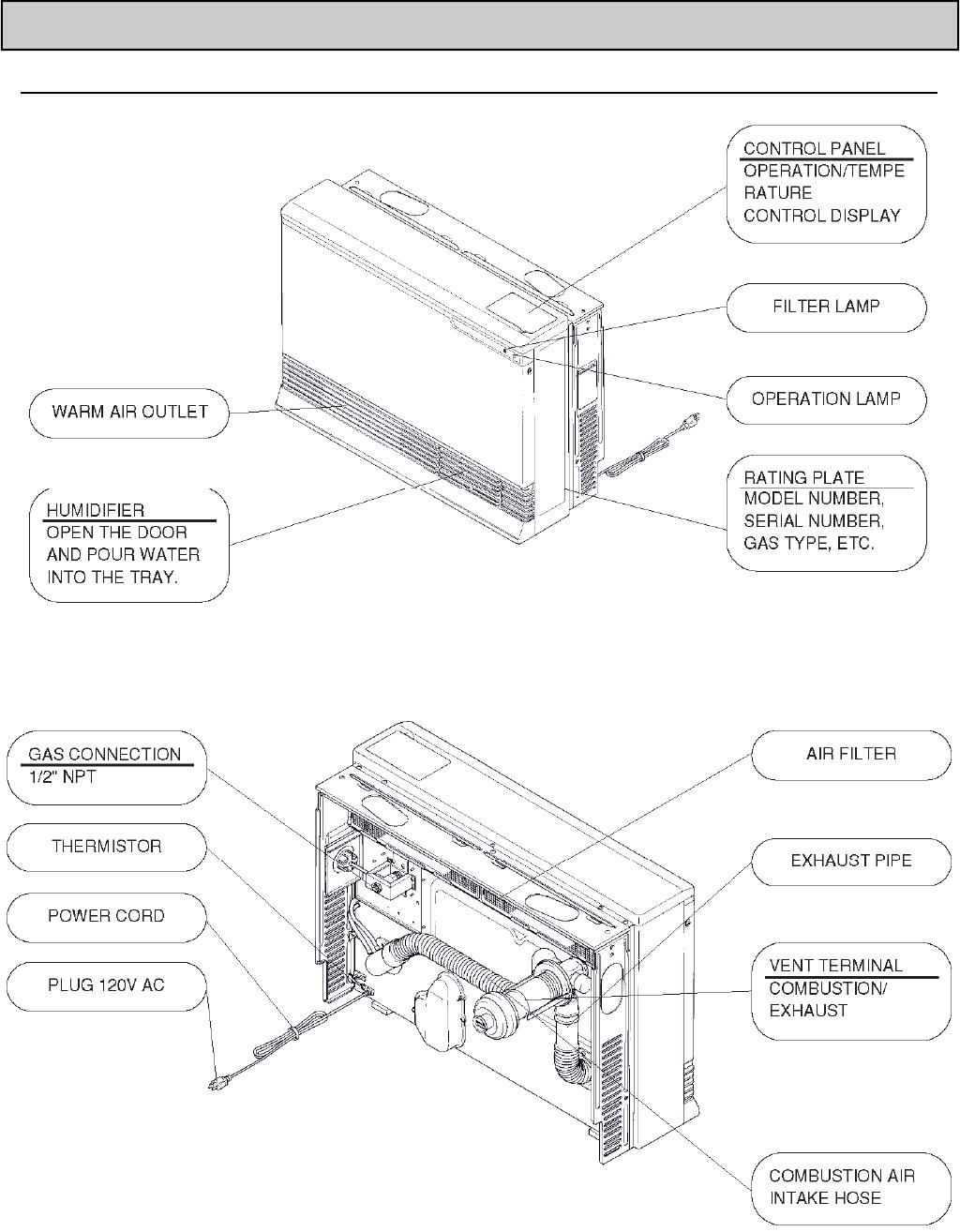 Rinnai Energysaver Es38 Users Manual (1004RFA)