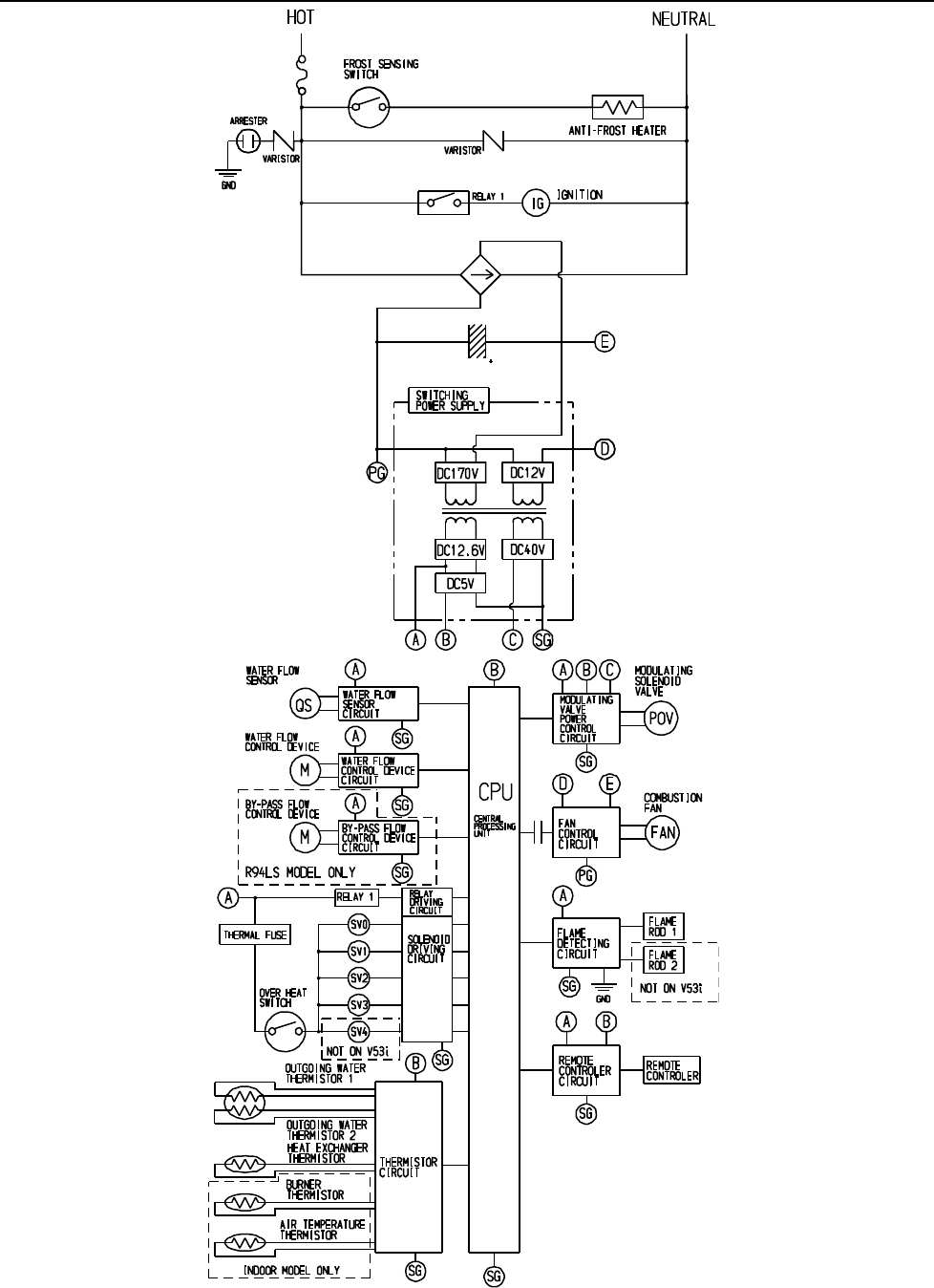 hight resolution of 42 vb series indoor ls manual