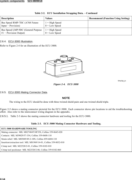 small resolution of rockwell collins 8222132 rockwell collins tss 4100 integrated surveillance system user manual manual 2