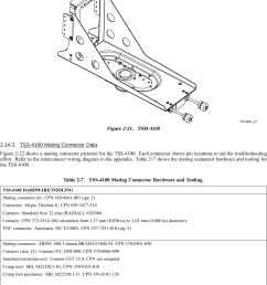 rockwell collins 8222132 rockwell collins tss 4100 integrated surveillance system user manual manual 2 [ 1093 x 1496 Pixel ]
