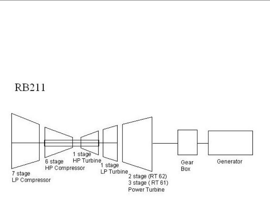 Rolls Royce 1004227 Users Manual Design Evolution