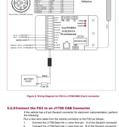 6 j connector wiring diagram on 6 pin trailer connector wiring diagram 6 pin deutsch connector topcartool xqcarrepair j1939  [ 1036 x 1433 Pixel ]