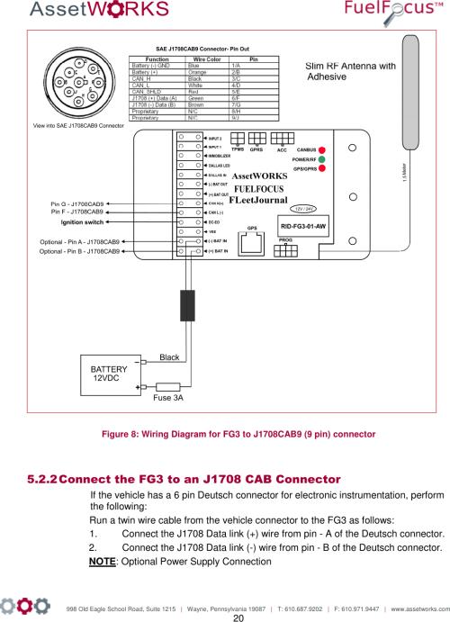 small resolution of  6 j connector wiring diagram on 6 pin trailer connector wiring diagram 6 pin deutsch connector topcartool xqcarrepair j1939