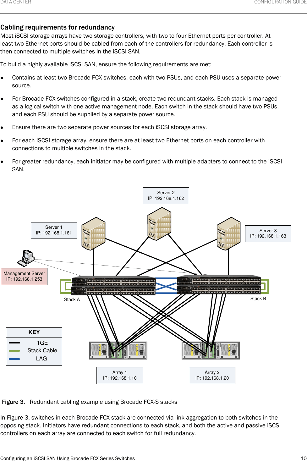 medium resolution of ruckus configuring an iscsi storage area network using brocade fcx series switches for equallogic environments i scsi equal logic scsiconfig guide ga cg 285