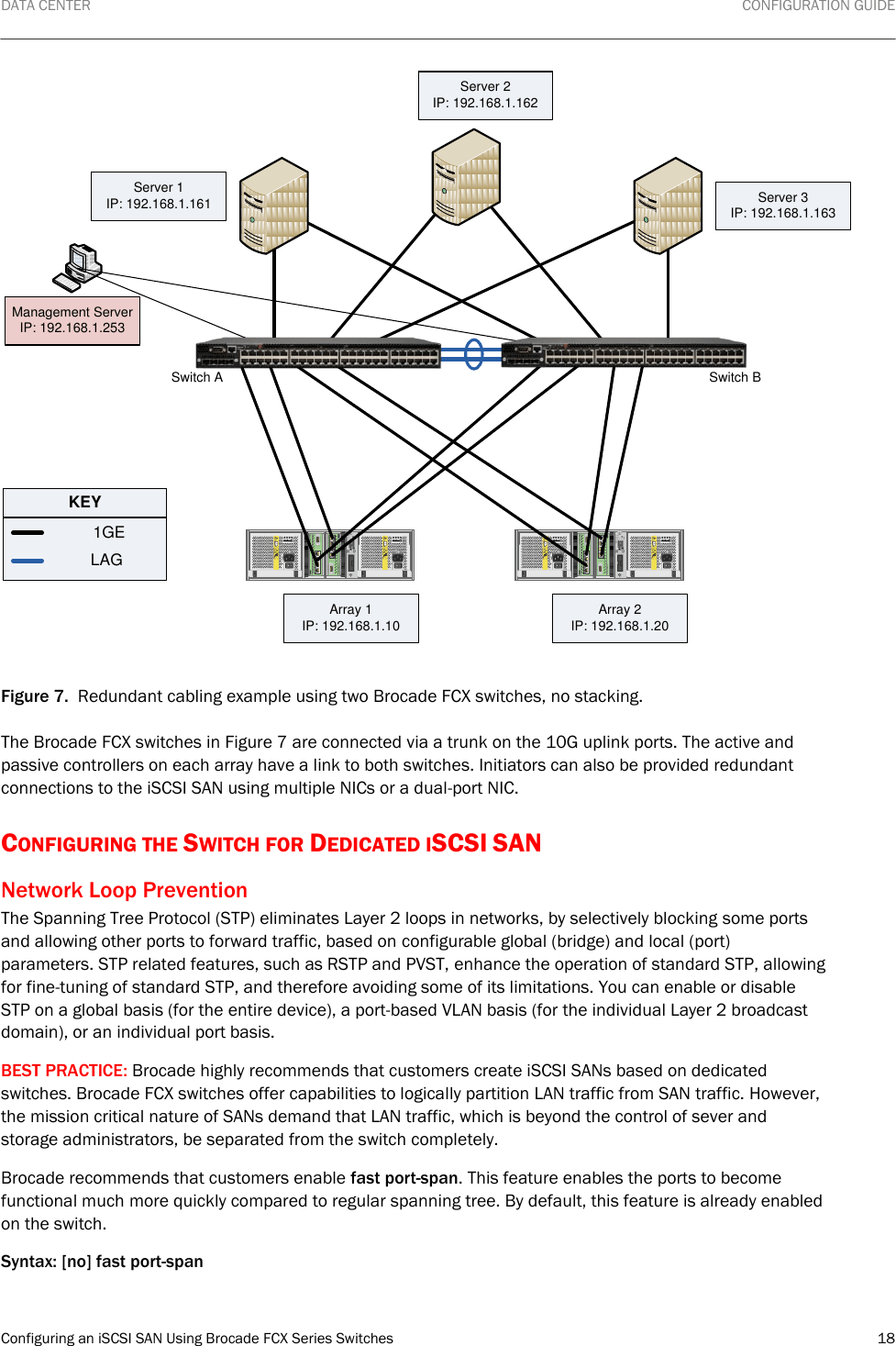 hight resolution of ruckus configuring an iscsi storage area network using brocade fcx series switches for equallogic environments i scsi equal logic scsiconfig guide ga cg 285