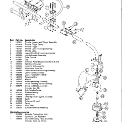 Ryobi 720r Fuel Line Diagram Brushless Motor Wiring User Manual Weedwacker Manuals And Guides L0806900 Boom Trimmer Parts Model