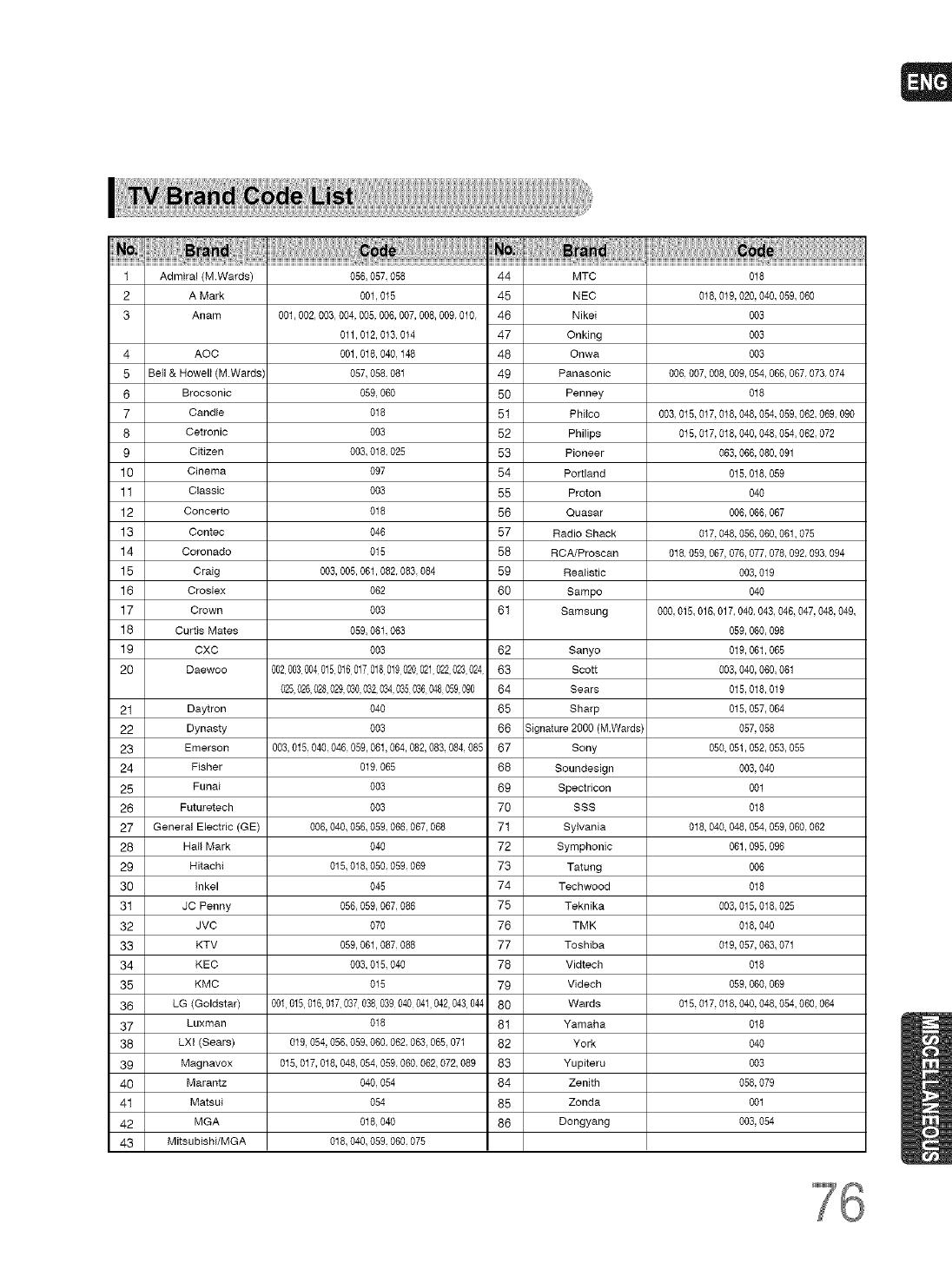 SAMSUNG Home Theatre Manual L0605500