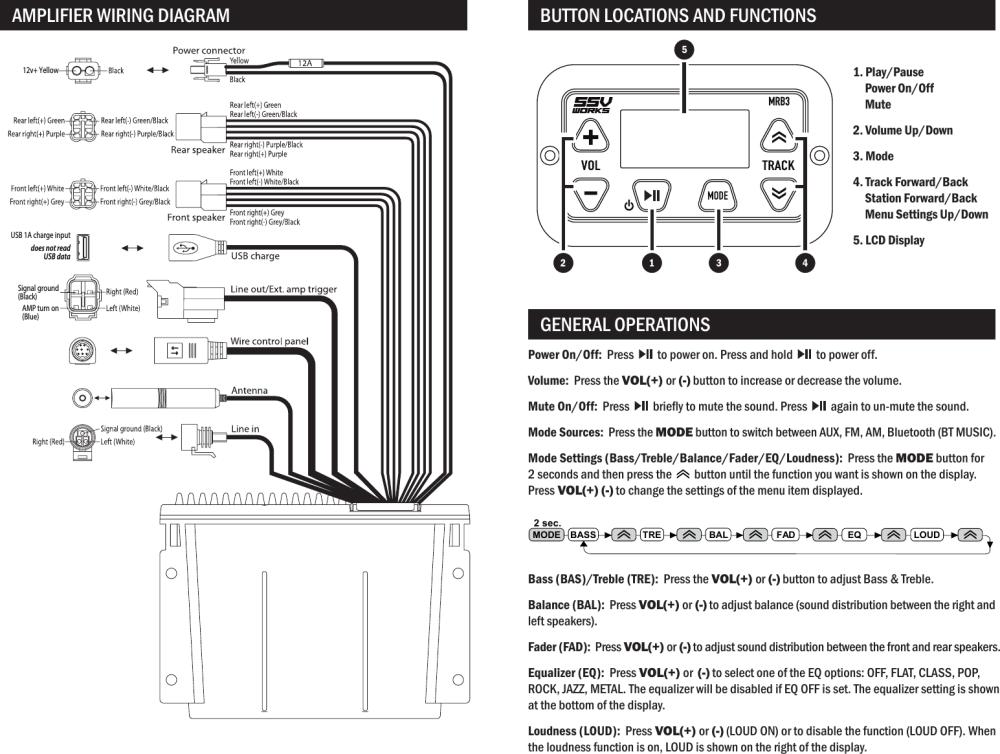 medium resolution of ssv wiring diagram diagram data schema ssv works sub wiring diagram ssv wiring diagram