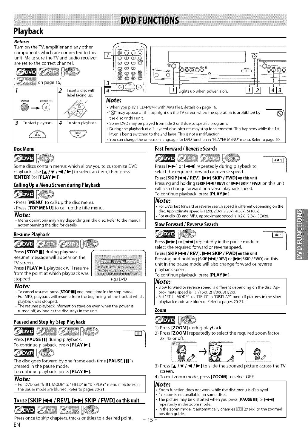 SYLVANIA DVD Systems Manual L0801086