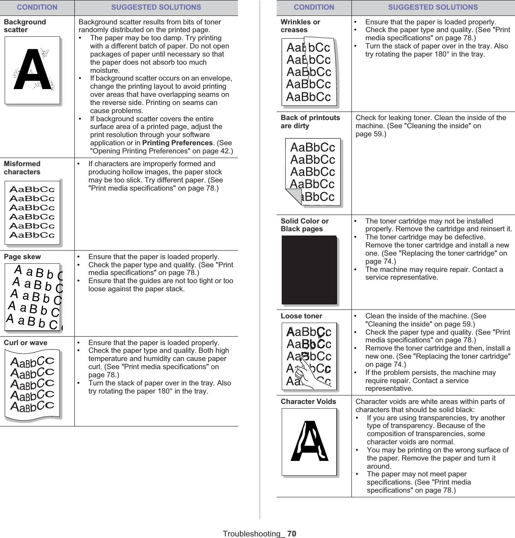 Samsung Electronics Co ML2855ND Laser Printer User Manual