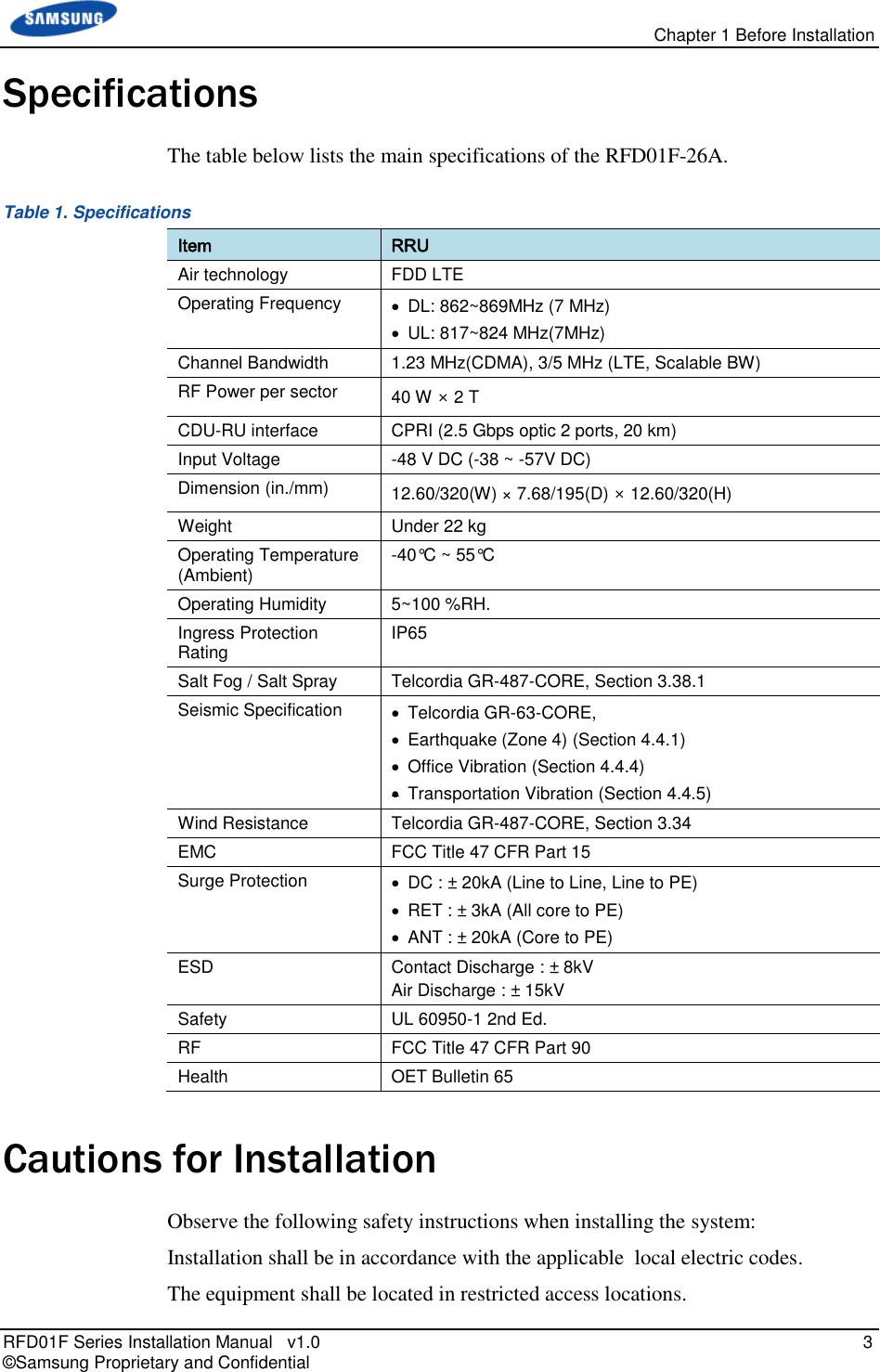 Samsung Electronics Co RFD01F-26A RRU (RFD01F) Base