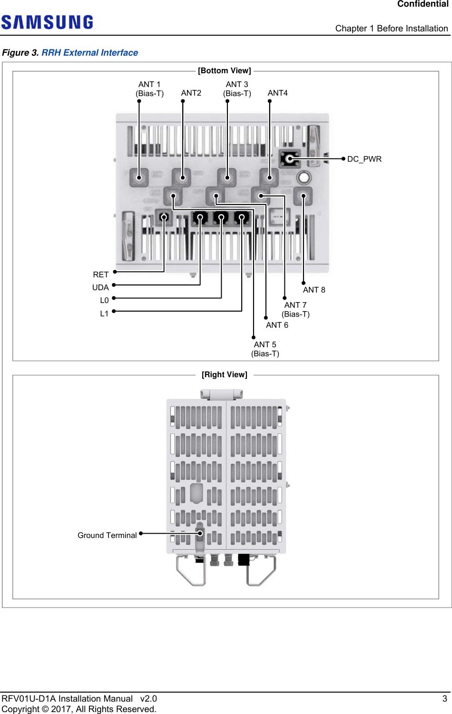 Samsung Electronics Co RFV01U-D1A RRU (RFV01U) User Manual 1