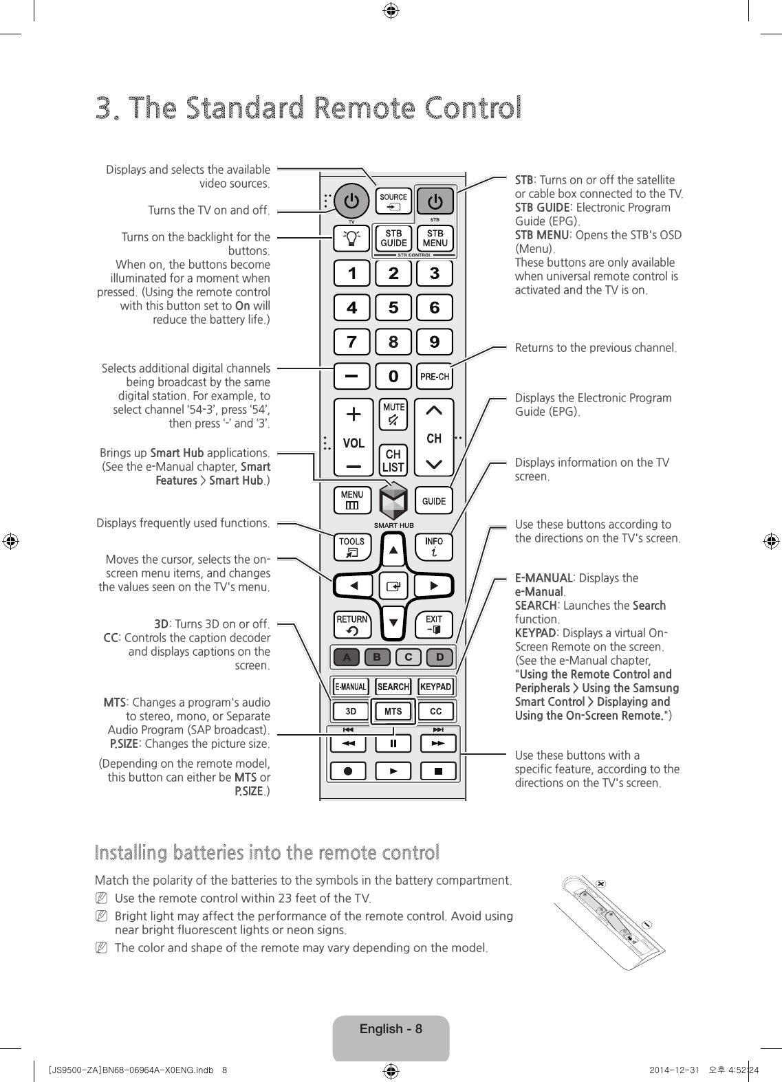 Samsung Electronics Co RMCTPJ Smart control User Manual