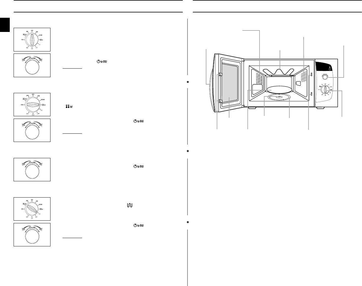 Samsung CE282DN IT 20050802095238250 XET 02306B[1]