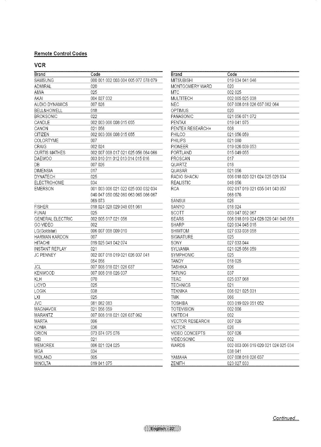 Samsung HP T4254 User Manual PLASMA TELEVISION Manuals And