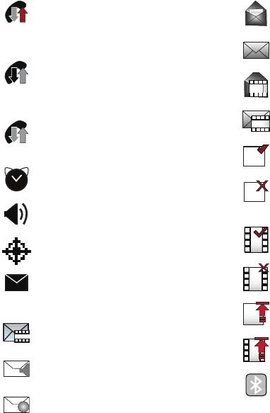 Samsung Mantra Virgin Mobile Users Manual M340