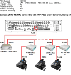 samsung server srd 1670dc users manual using the idis dvr with usb hub and to rs232 converter [ 1062 x 1303 Pixel ]