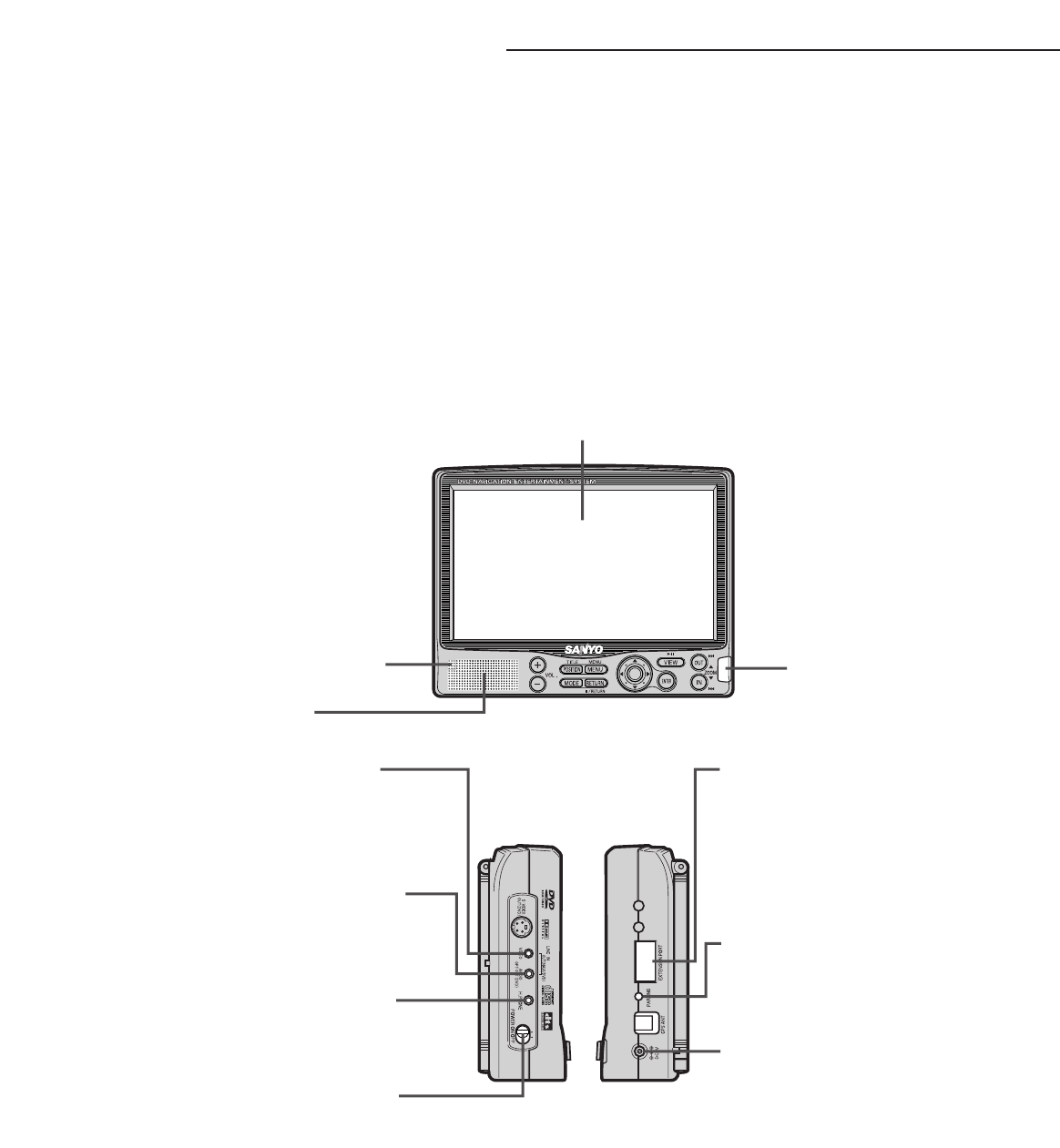 Sanyo Nv E7000 Users Manual SM590496 00_.\1