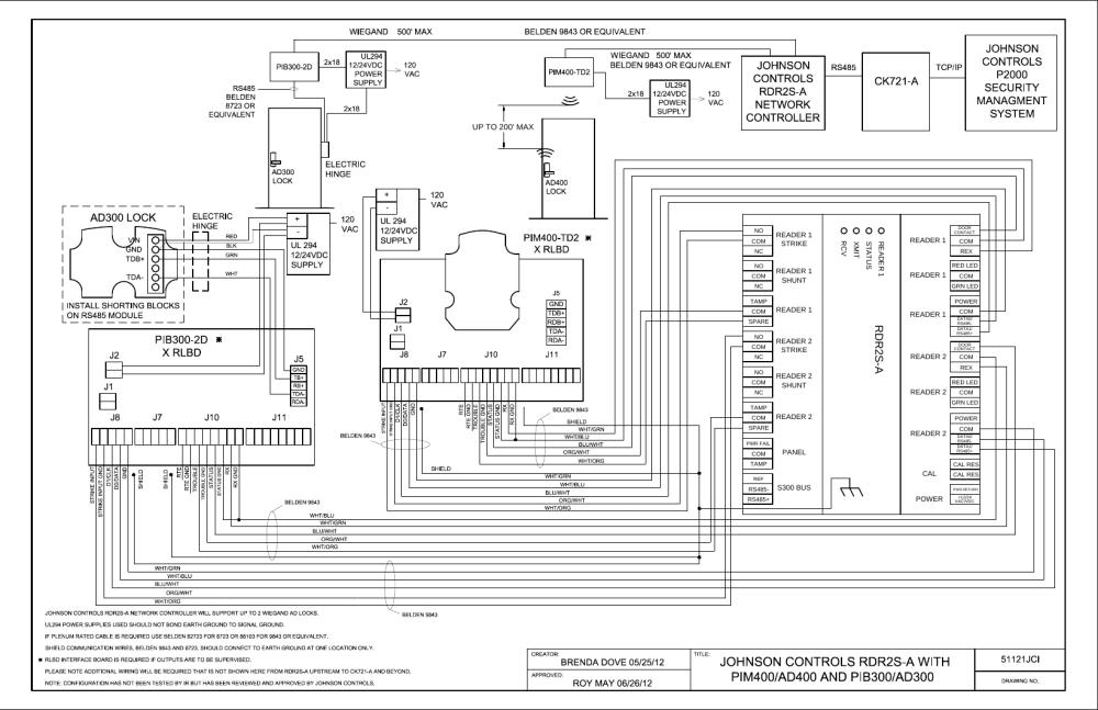 medium resolution of schlage electronics ad300 ad400 wiring diagram johnson controlsschlage electronics ad300 ad400 wiring diagram johnson controls rdr2s