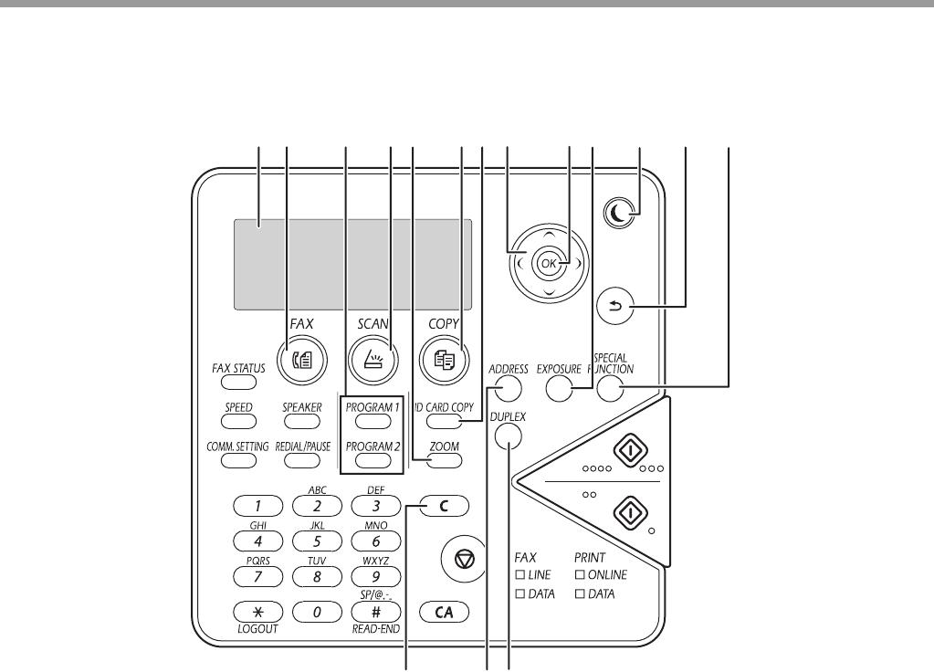 Sharp Mx C250 Owners Manual