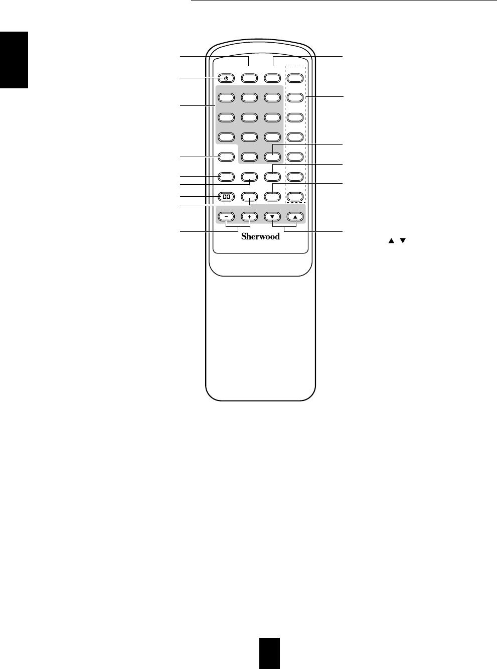 Sherwood Rd 6108 Users Manual 6108´)