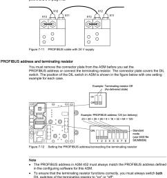 communication modules 7 3 asm 452 simatic rf300 176 system manual 06 2008 a5e01642529 [ 1040 x 1509 Pixel ]