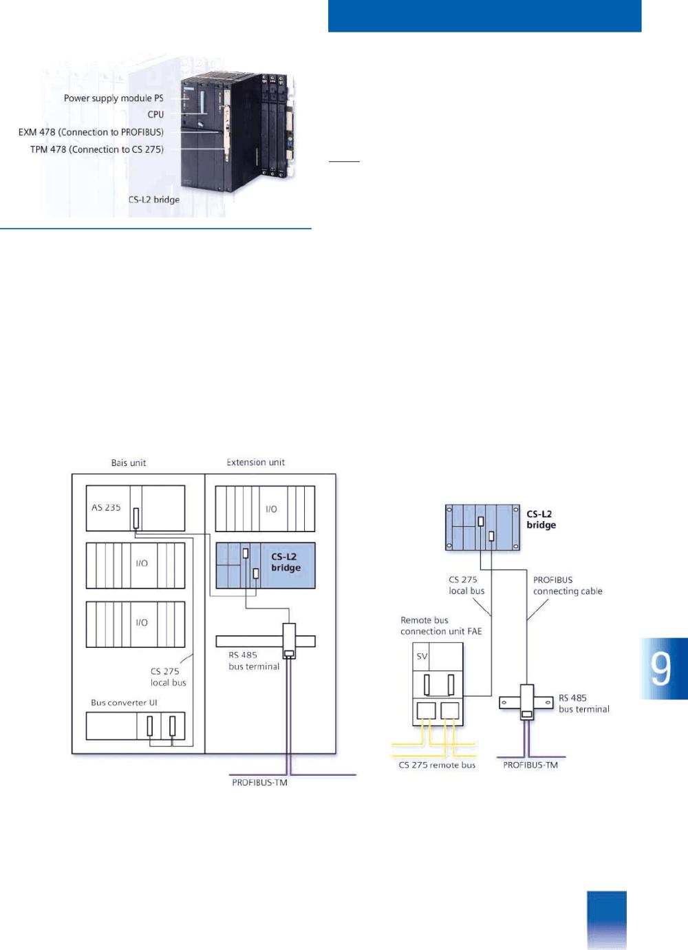 medium resolution of siemen profibu wiring diagram