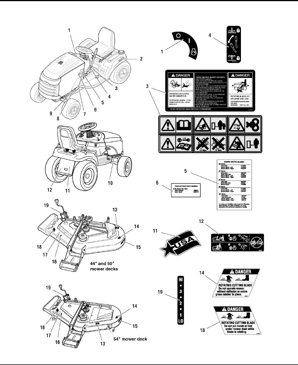 Simplicity 1700 Series Parts Manual PartsManual