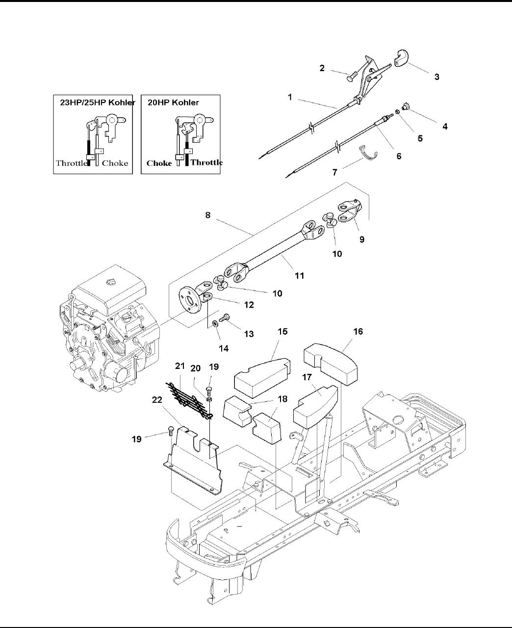 Simplicity Lecacy Parts Manual PartsManual