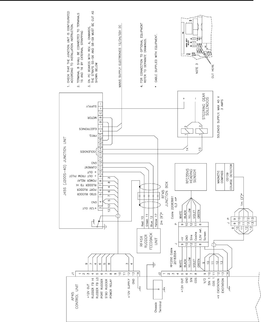 Simrad Robertson Ap45 Users Manual Autopilot Instruction