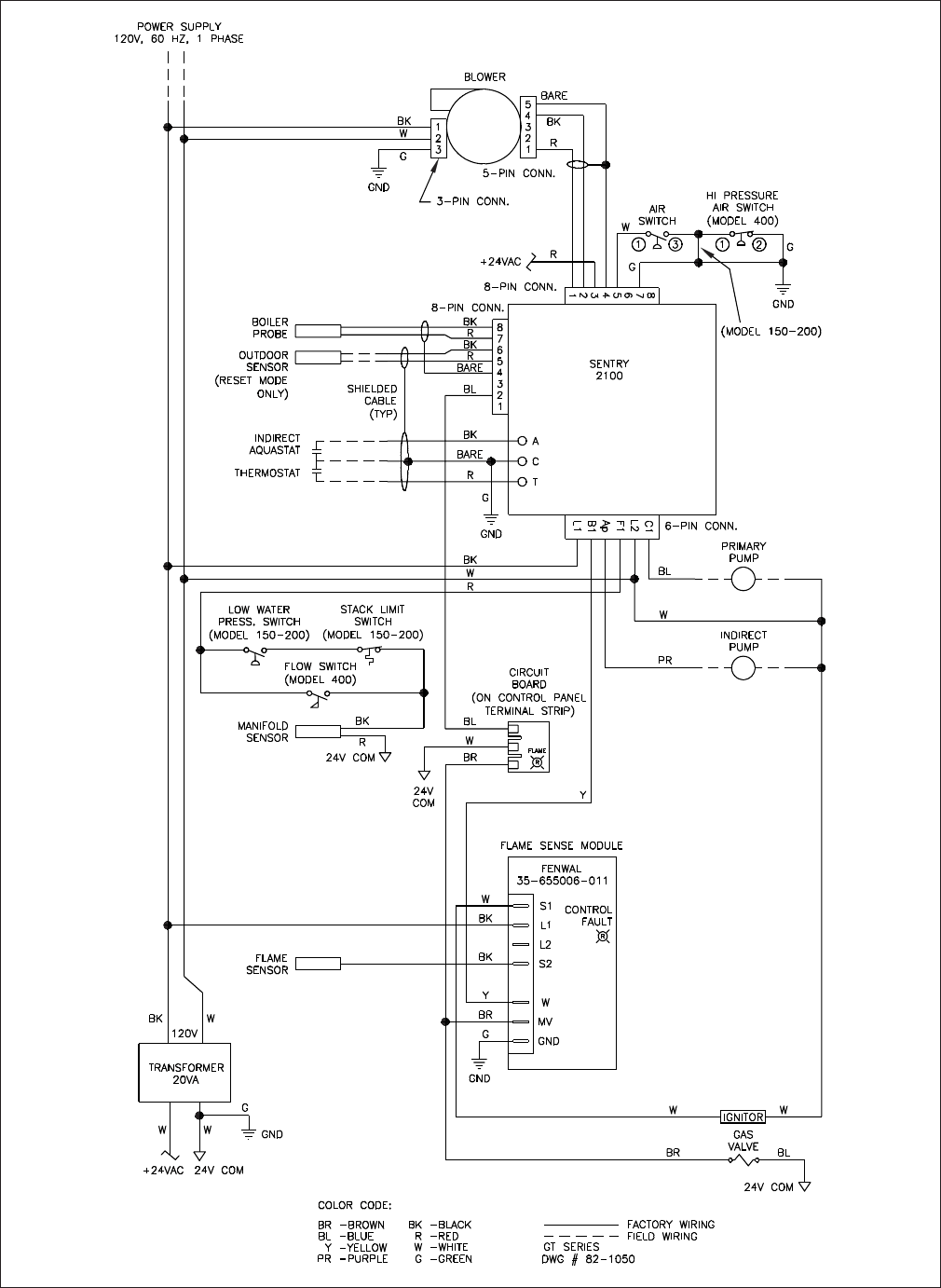 Gt installation and operation instructionspage 24