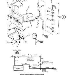 snapper series 19 users manual partsmanual snapper p216019kwv all parts diagram page 11 [ 1068 x 1346 Pixel ]