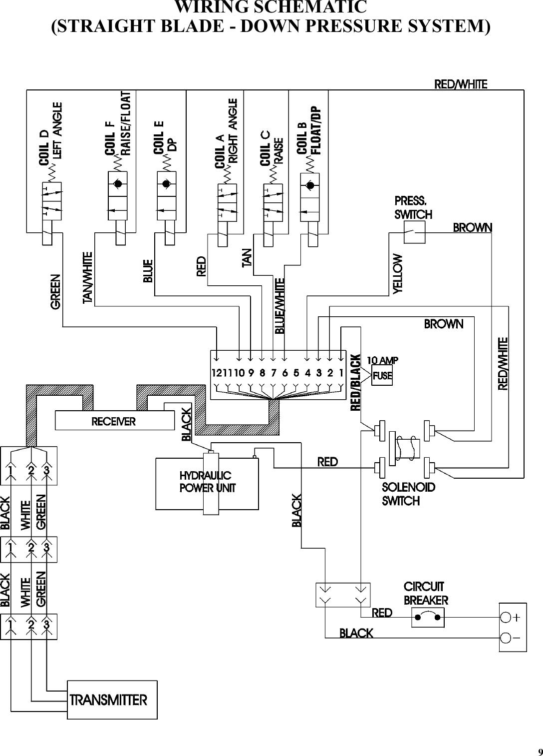 Snow Way Plow Wiring Diagram