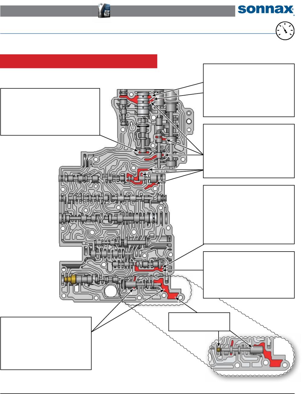 medium resolution of 4r44e clutch diagram