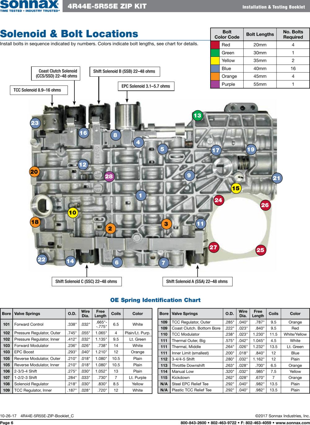 medium resolution of 5r55e transmission wiring harness wiring diagram sort5r55e wiring diagram wiring diagram centre 5r55e diagram wiring diagram
