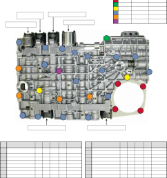 5r55e wiring diagram wiring diagram z15r55e transmission wiring harness wiring diagram 4l60e parts diagram 5r55e wiring [ 1080 x 1461 Pixel ]