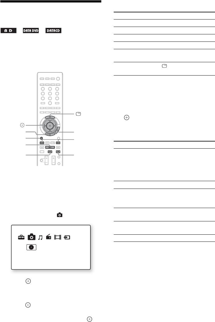 Sony Ericsson Bdv E300 Users Manual E300/E301/E801