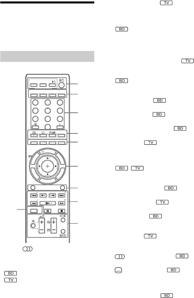 Sony Ericsson Bdv E300 Users Manual E300/E301/E801