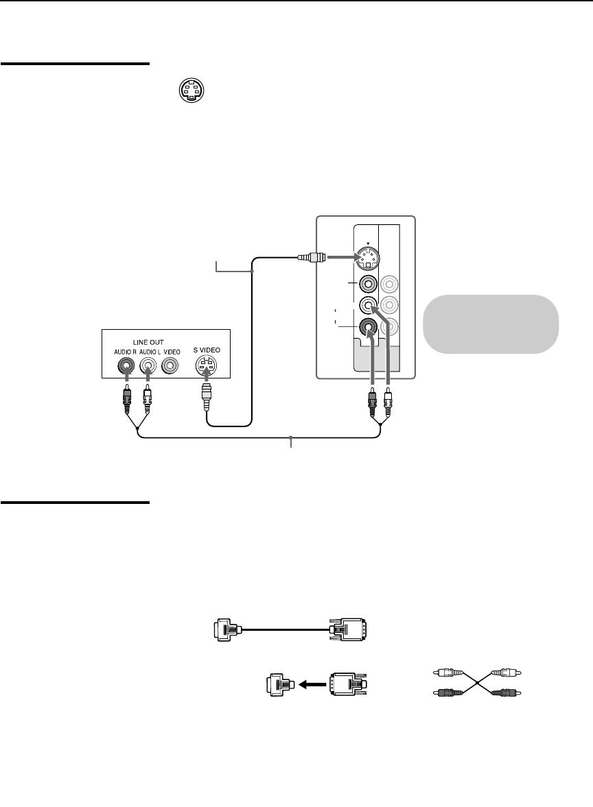Sony KDF E50A10 E42/50A10 User Manual Operating