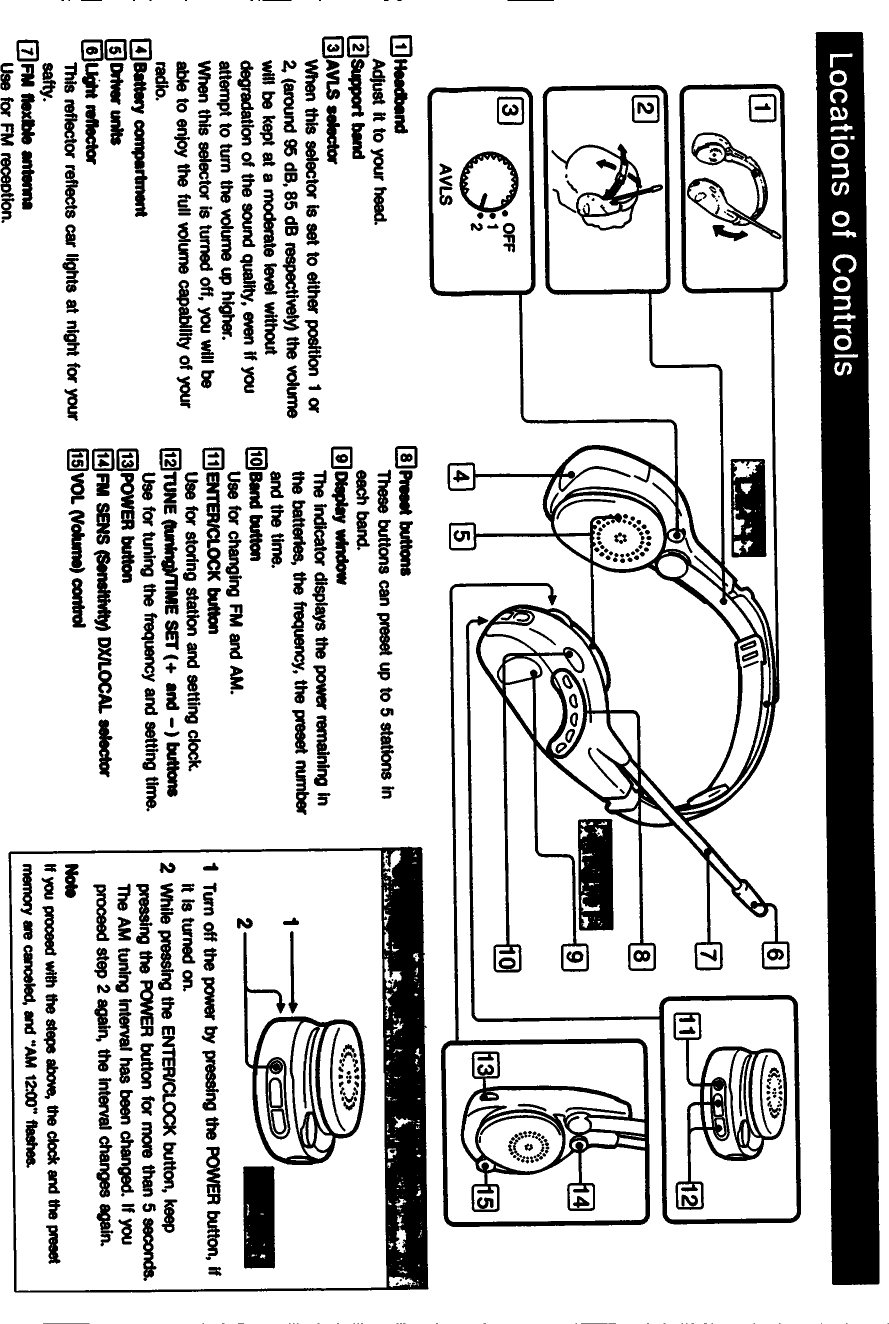 Sony SRF HM55 User Manual Operating Instructions (primary