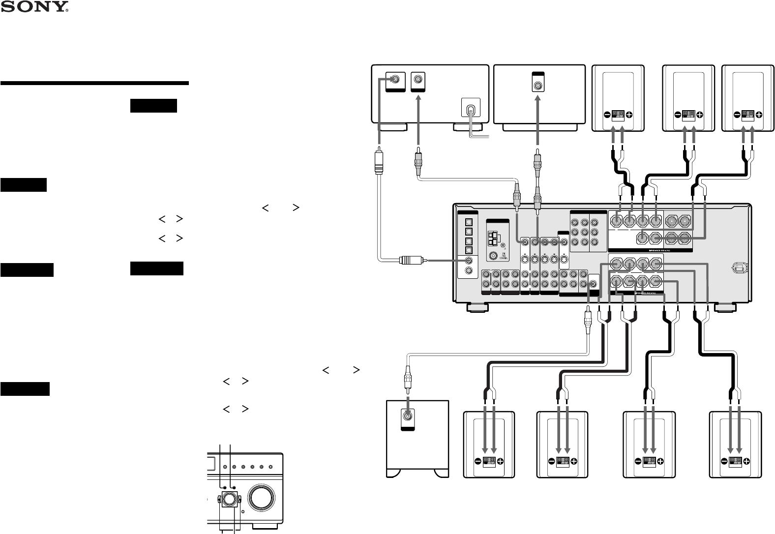 Sony STR DE698 User Manual Easy Setup Guide STRDE698setup