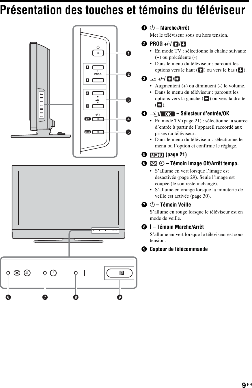 Sony Bravia Lcd Digital Colour Tv Mode Demploi