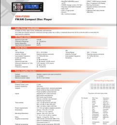 sony cdx f5500 wiring diagram [ 1220 x 1572 Pixel ]