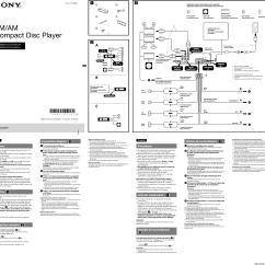 Jensen Uv10 Wiring Diagram Pioneer Deh P3500 Vm9510 Harness Imageresizertool Com